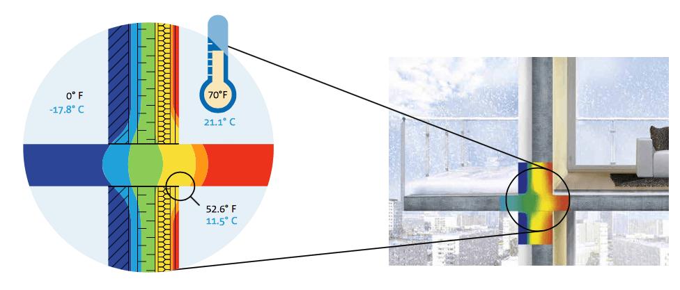 Puente térmico en el encuentro de un forjado con un balcón