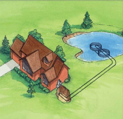 Sistema agua-aire con fuente de agua cercana para la transferencia del calor
