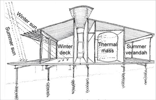 Diseño conceptual de una casa