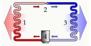 esquema máquina frigorifica