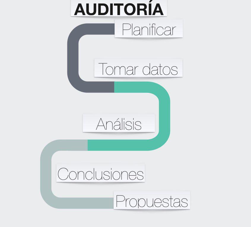 pasos de auditoria energetica