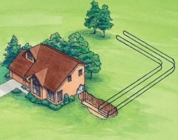 Instalación de bomba de calor suelo-agua