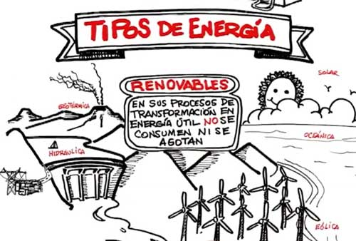 tipos-energia-renovables